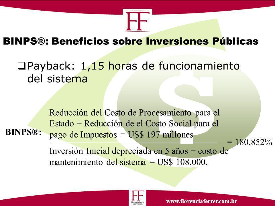 www.florenciaferrer.com.br BINPS®: Beneficios sobre Inversiones Públicas Payback: 1,15 horas de funcionamiento del sistema Reducción del Costo de Procesamiento para el Estado + Reducción de el Costo Social para el pago de Impuestos = US$ 197 millones Inversión Inicial depreciada en 5 años + costo de mantenimiento del sistema = US$ 108.000.