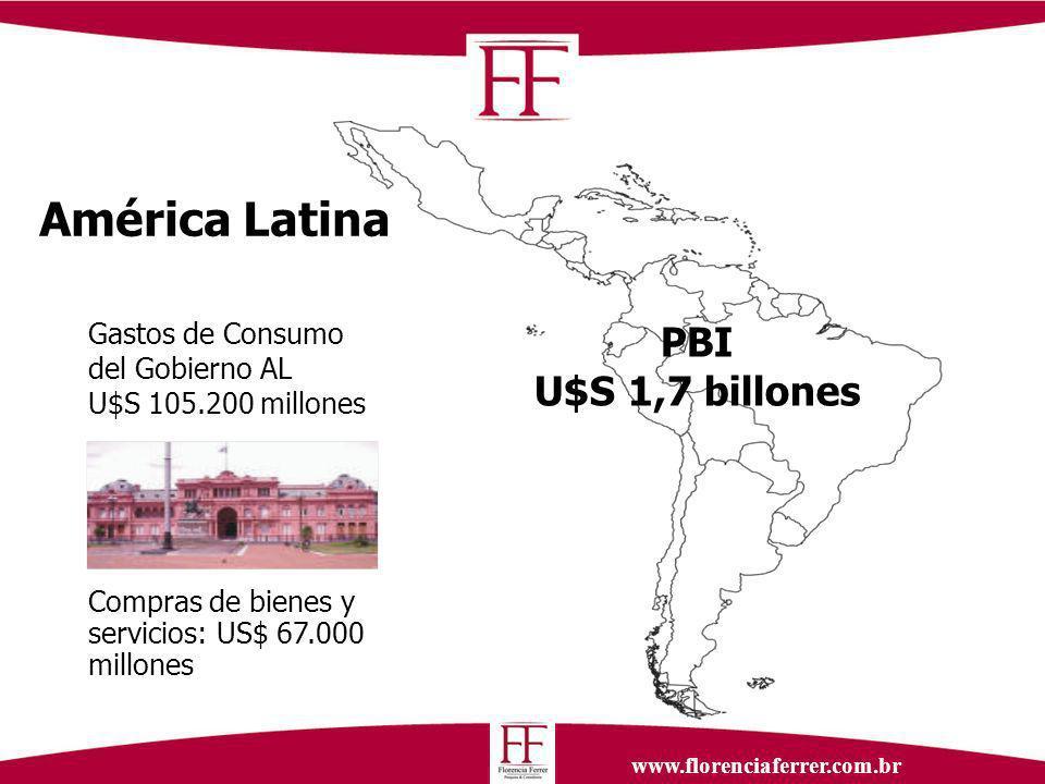 www.florenciaferrer.com.br PBI U$S 1,7 billones Gastos de Consumo del Gobierno AL U$S 105.200 millones Compras de bienes y servicios: US$ 67.000 millones América Latina