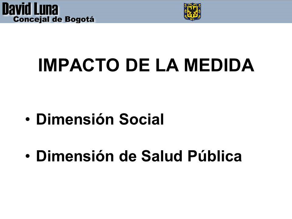 IMPACTO DE LA MEDIDA Dimensión Social Dimensión de Salud Pública