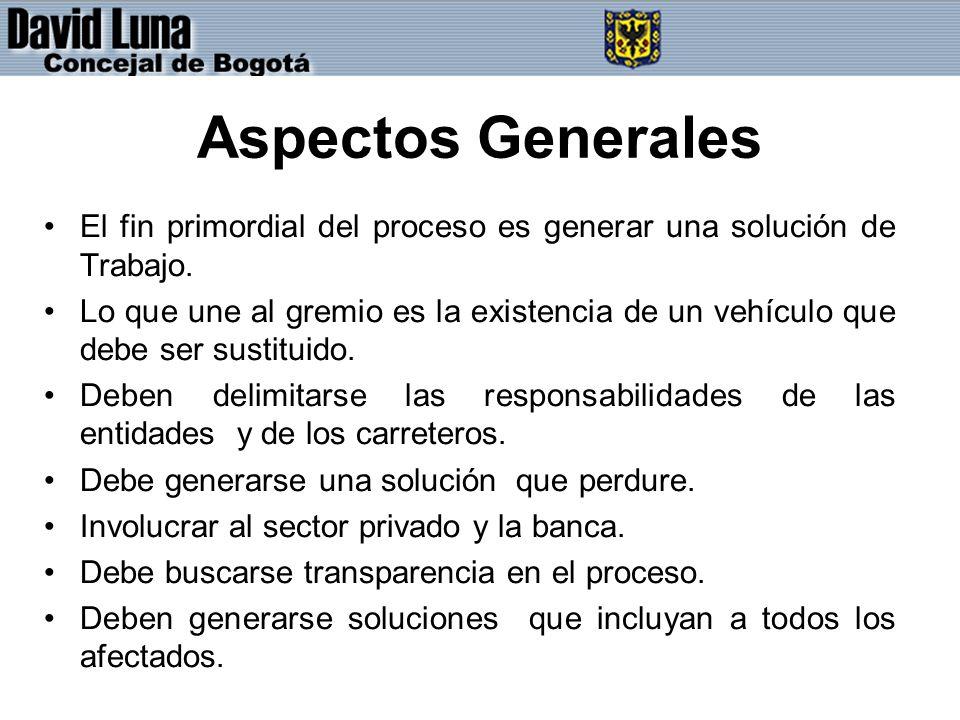 Aspectos Generales El fin primordial del proceso es generar una solución de Trabajo.