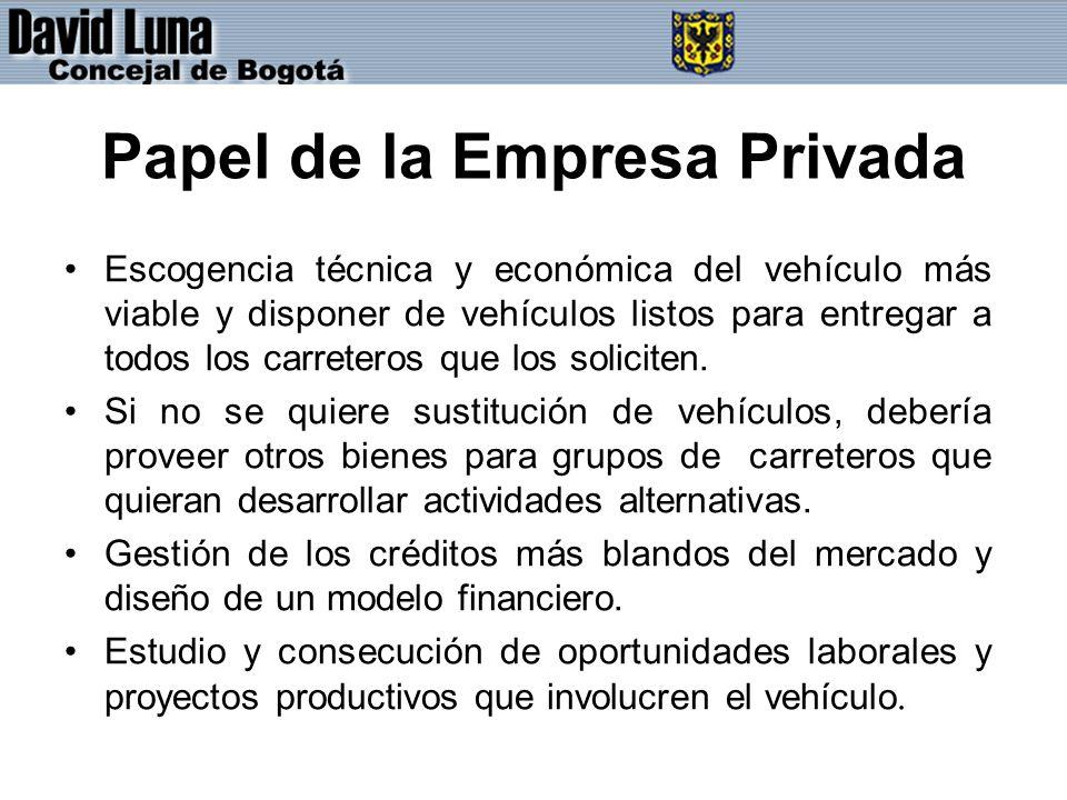 Papel de la Empresa Privada Escogencia técnica y económica del vehículo más viable y disponer de vehículos listos para entregar a todos los carreteros que los soliciten.