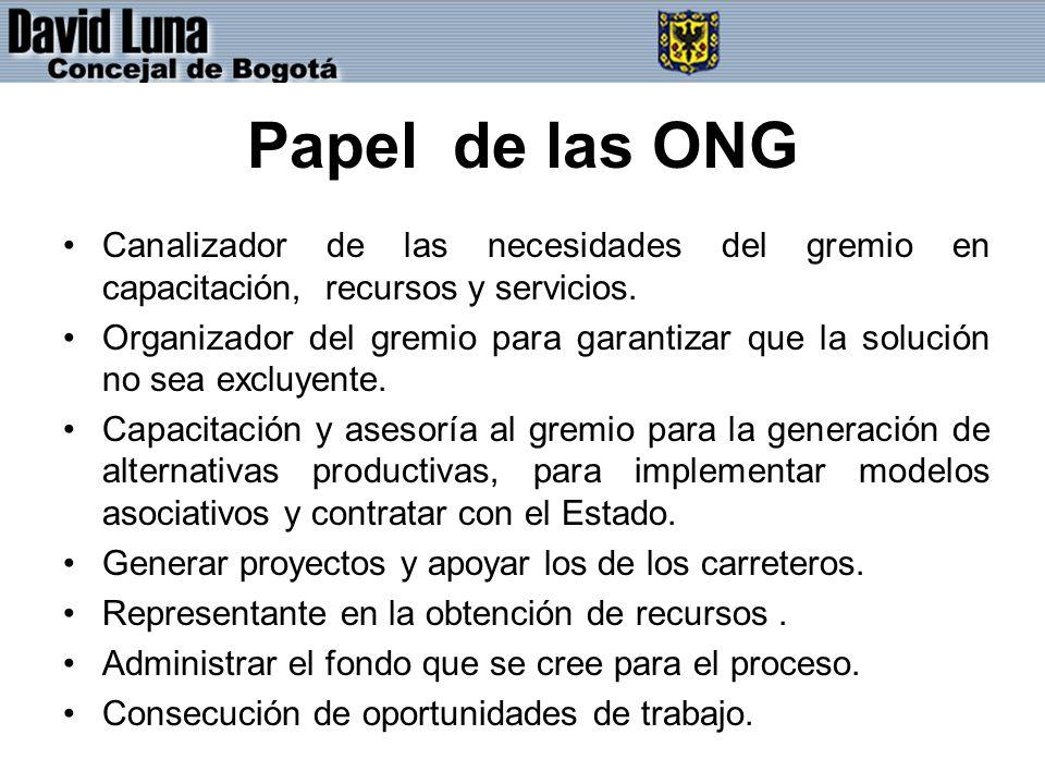 Papel de las ONG Canalizador de las necesidades del gremio en capacitación, recursos y servicios.