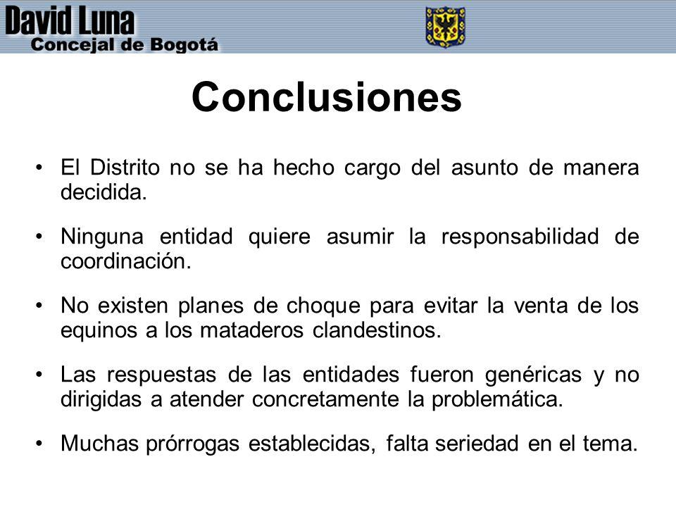 Conclusiones El Distrito no se ha hecho cargo del asunto de manera decidida.