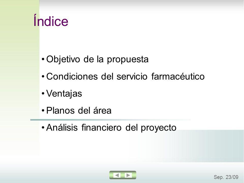 Índice Objetivo de la propuesta Condiciones del servicio farmacéutico Ventajas Planos del área Análisis financiero del proyecto