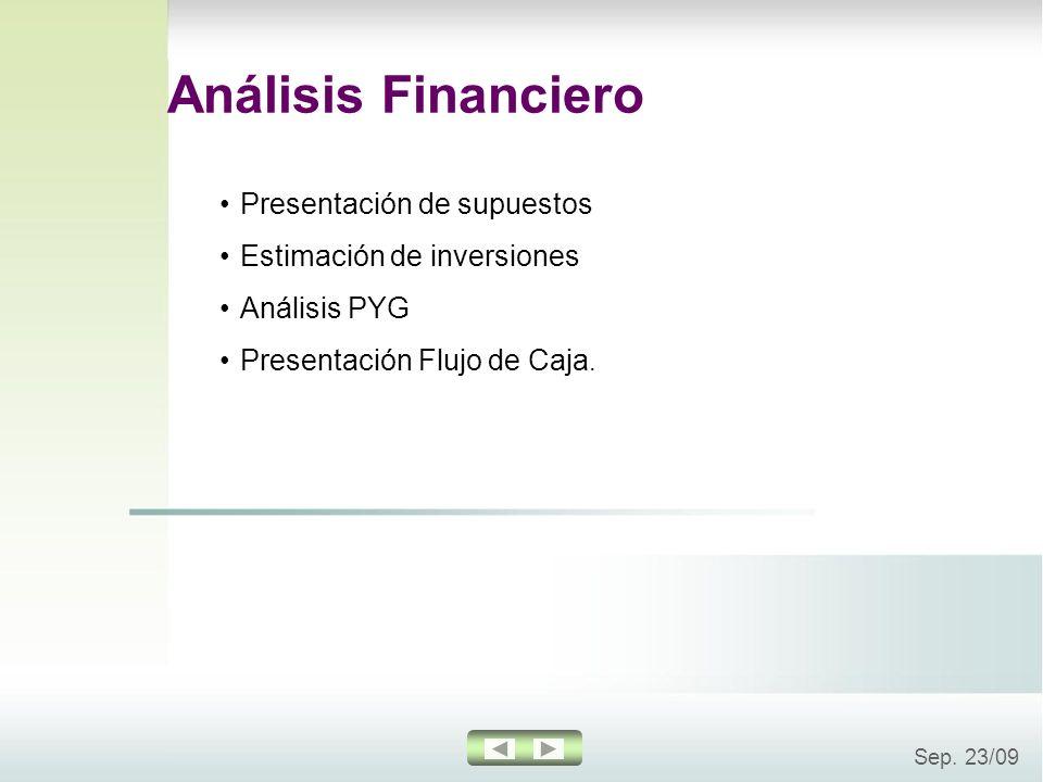Sep. 23/09 Análisis Financiero Presentación de supuestos Estimación de inversiones Análisis PYG Presentación Flujo de Caja.