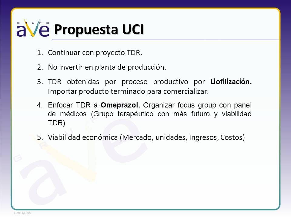 Propuesta UCI 1.Continuar con proyecto TDR. 2.No invertir en planta de producción. 3.TDR obtenidas por proceso productivo por Liofilización. Importar