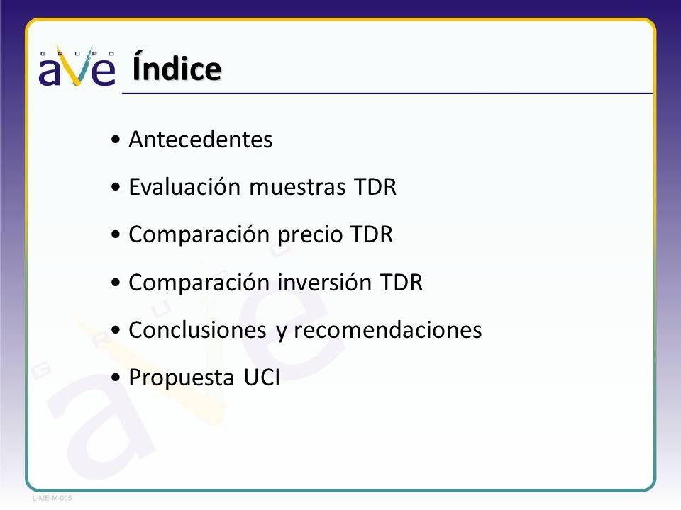 Índice Antecedentes Evaluación muestras TDR Comparación precio TDR Comparación inversión TDR Conclusiones y recomendaciones Propuesta UCI