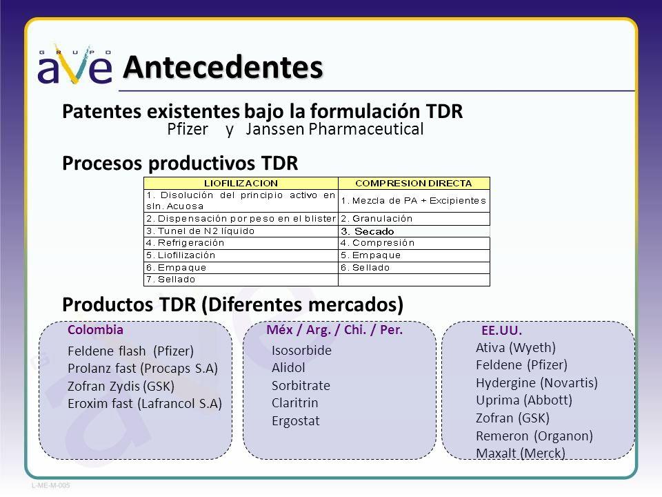 Antecedentes Información perfil epidemiológico Mercado de TDR (Colombia, México y Perú) Las enfermedades que más incrementan la tasa de mortalidad en Colombia(2 da ), Venezuela(1 ra ) y México(3 ra ) son la asociadas a problemas del sistema circulatorio principalmente las isquemias del corazón La participación de TDR en el mercado es 0.1% del total tabletas.