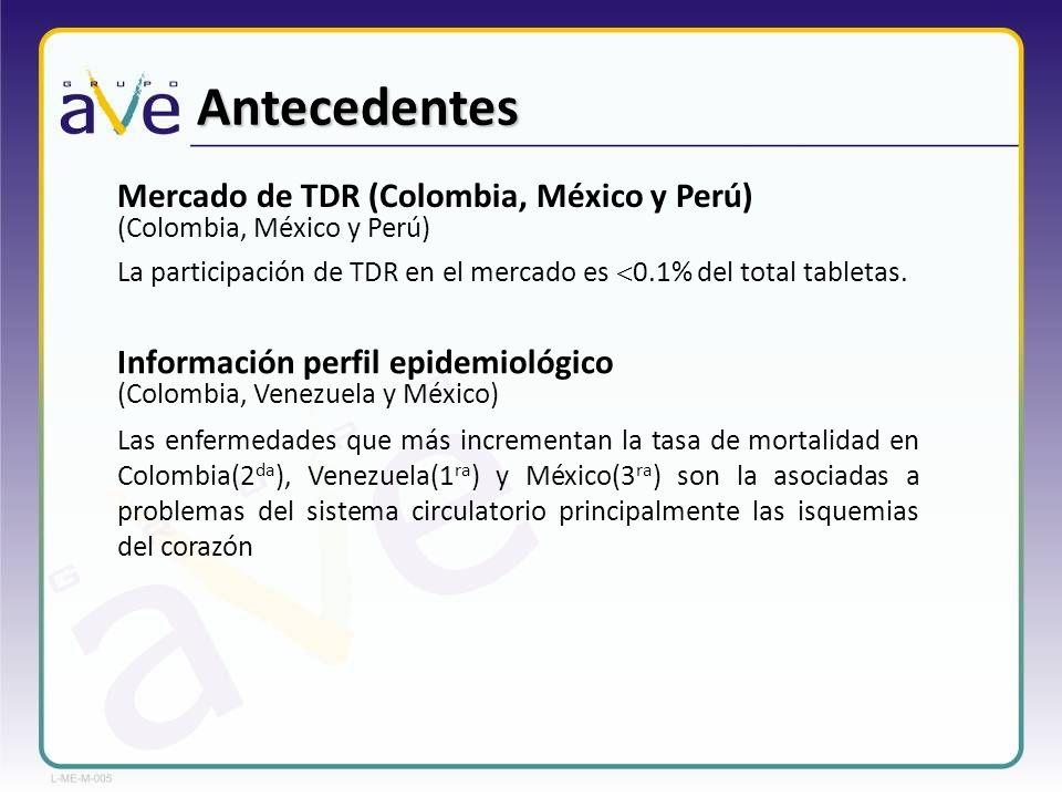 Antecedentes Información perfil epidemiológico Mercado de TDR (Colombia, México y Perú) Las enfermedades que más incrementan la tasa de mortalidad en