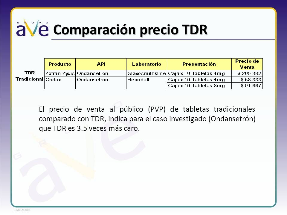 Comparación precio TDR El precio de venta al público (PVP) de tabletas tradicionales comparado con TDR, indica para el caso investigado (Ondansetrón)