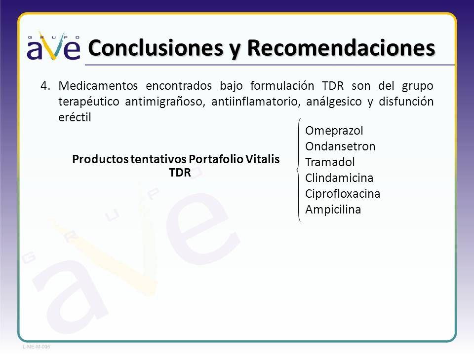 Propuesta UCI 1.Continuar con proyecto TDR.2.No invertir en planta de producción.