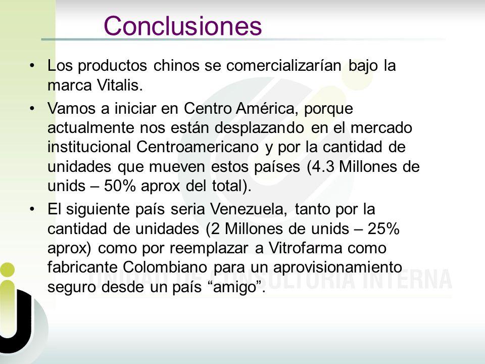 Los productos chinos se comercializarían bajo la marca Vitalis. Vamos a iniciar en Centro América, porque actualmente nos están desplazando en el merc