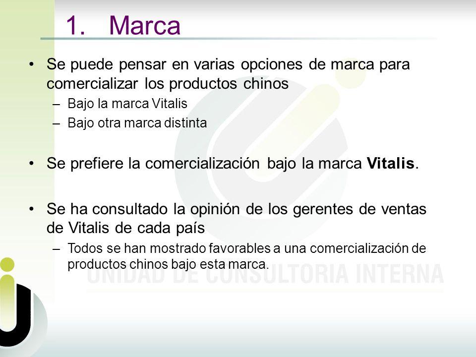 Se puede pensar en varias opciones de marca para comercializar los productos chinos –Bajo la marca Vitalis –Bajo otra marca distinta Se prefiere la co