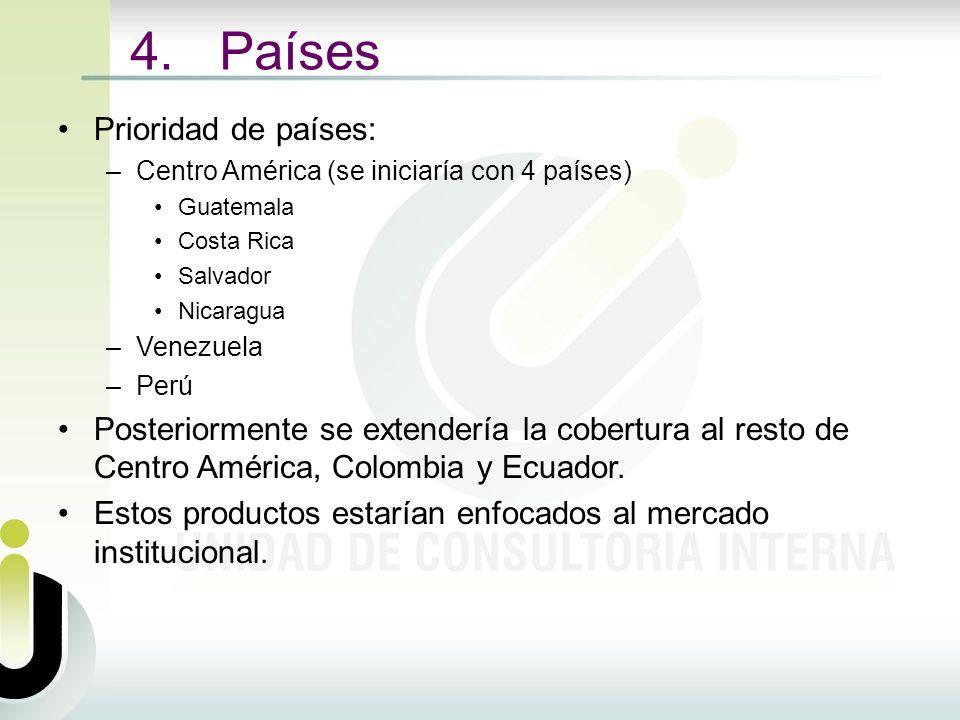 Prioridad de países: –Centro América (se iniciaría con 4 países) Guatemala Costa Rica Salvador Nicaragua –Venezuela –Perú Posteriormente se extendería