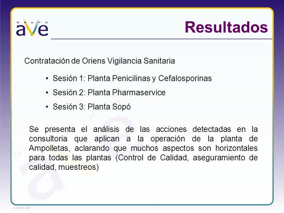 Resultados Contratación de Oriens Vigilancia Sanitaria Sesión 1: Planta Penicilinas y Cefalosporinas Sesión 2: Planta Pharmaservice Sesión 3: Planta S