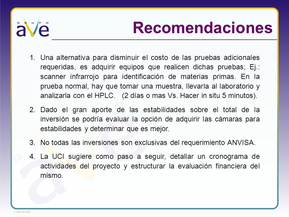 Recomendaciones 1.Una alternativa para disminuir el costo de las pruebas adicionales requeridas, es adquirir equipos que realicen dichas pruebas; Ej.: