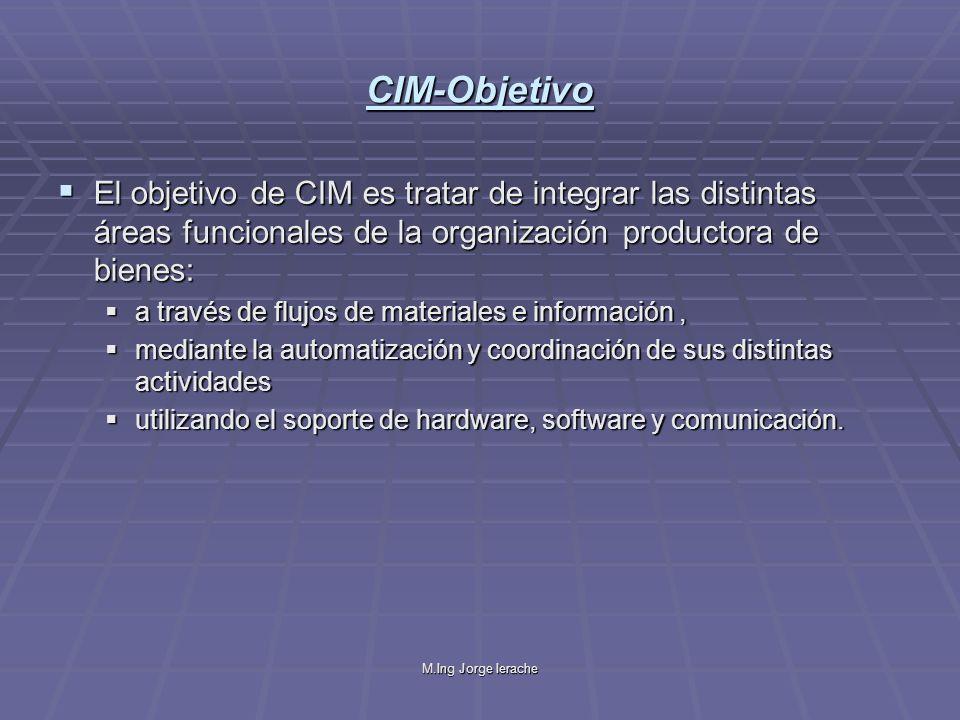 M.Ing Jorge Ierache CIMOSA vista de recursos Representa los medios con los que cuenta la empresa sus capacidades y administración.