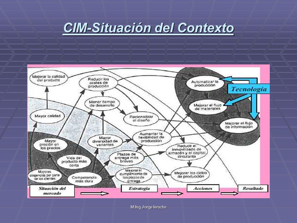 M.Ing Jorge Ierache CIMOSA- Modelado