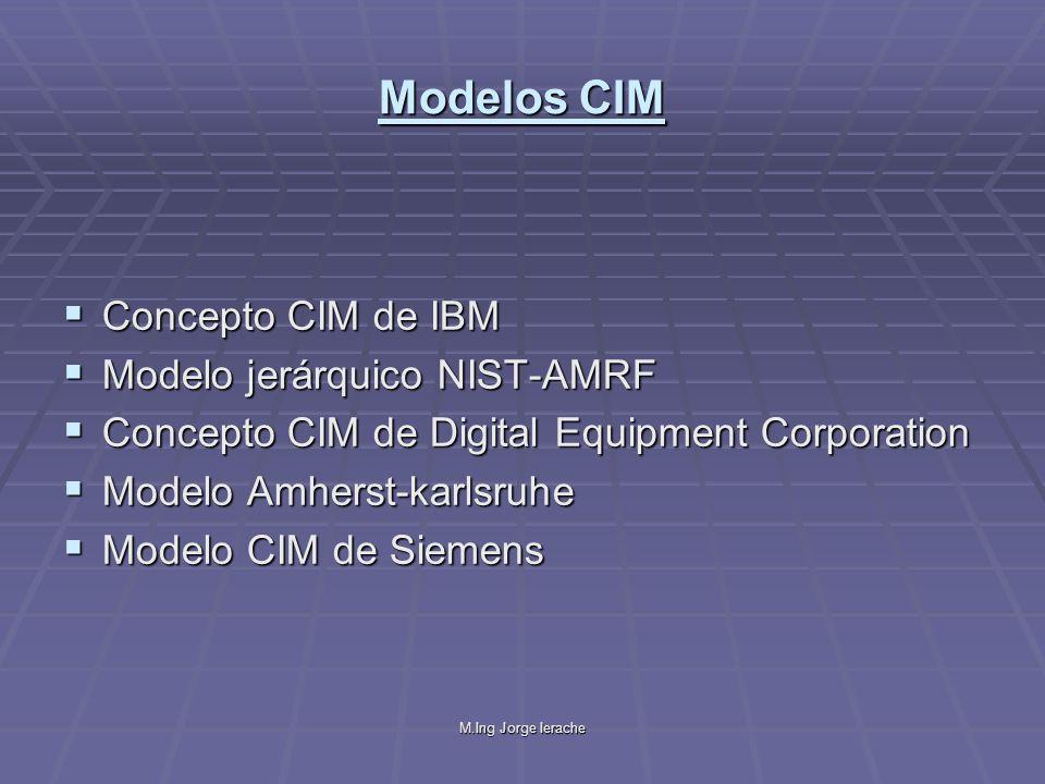 M.Ing Jorge Ierache Concepto CIM de IBM Se inicio en los años 70 involucra actividades tales como: Se inicio en los años 70 involucra actividades tales como: Control de datos de Ingeniería y Producción.