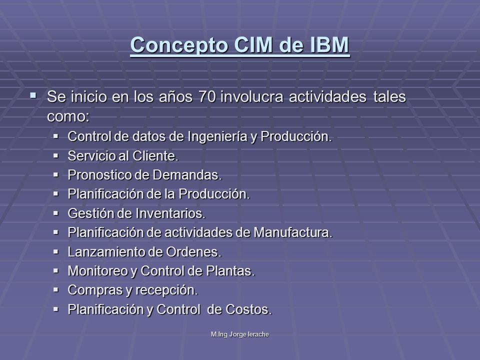 M.Ing Jorge Ierache Concepto CIM de IBM Se focaliza en actividades de planificación y control, de tipo operacional y toma de decisiones de nivel medio.