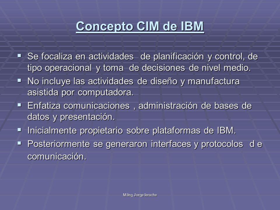 M.Ing Jorge Ierache CIMOSA- Modelado- Principio de Generación