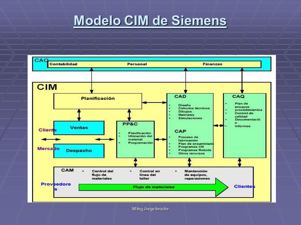 M.Ing Jorge Ierache CIMOSA vista de información Generalización se emplea para definir clases de objetos empresariales a partir de la especialización de una o varias clases (la clase especializada hereda solo las propiedades de la clase genéricas).