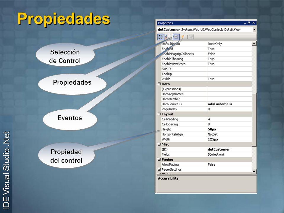 Propiedades PropiedadesPropiedades EventosEventos Propiedad del control Selección de Control IDE Visual Studio.Net