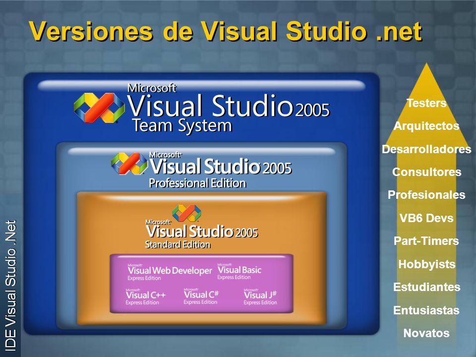 Versiones de Visual Studio.net Novatos Entusiastas Estudiantes Hobbyists Part-Timers Profesionales Consultores Desarrolladores Arquitectos Testers VB6 Devs IDE Visual Studio.Net