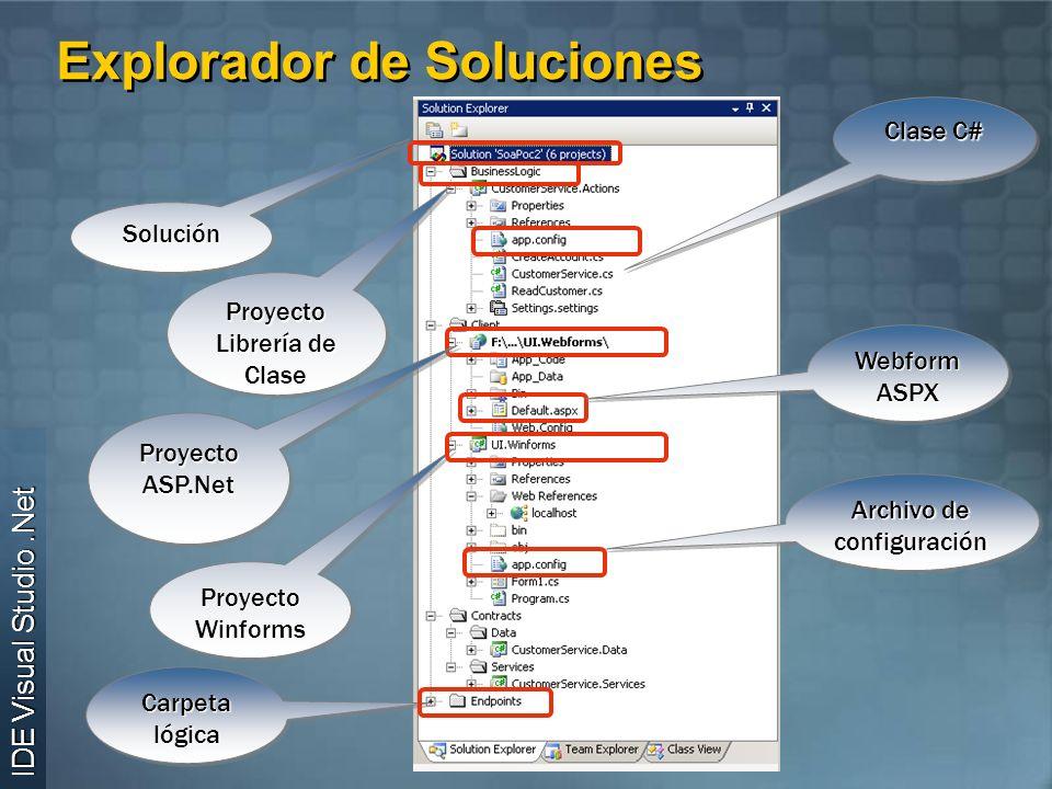 Explorador de Soluciones SoluciónSolución Proyecto Librería de Clase Proyecto ASP.Net Proyecto Winforms Carpeta lógica Clase C# Webform ASPX Archivo de configuración IDE Visual Studio.Net