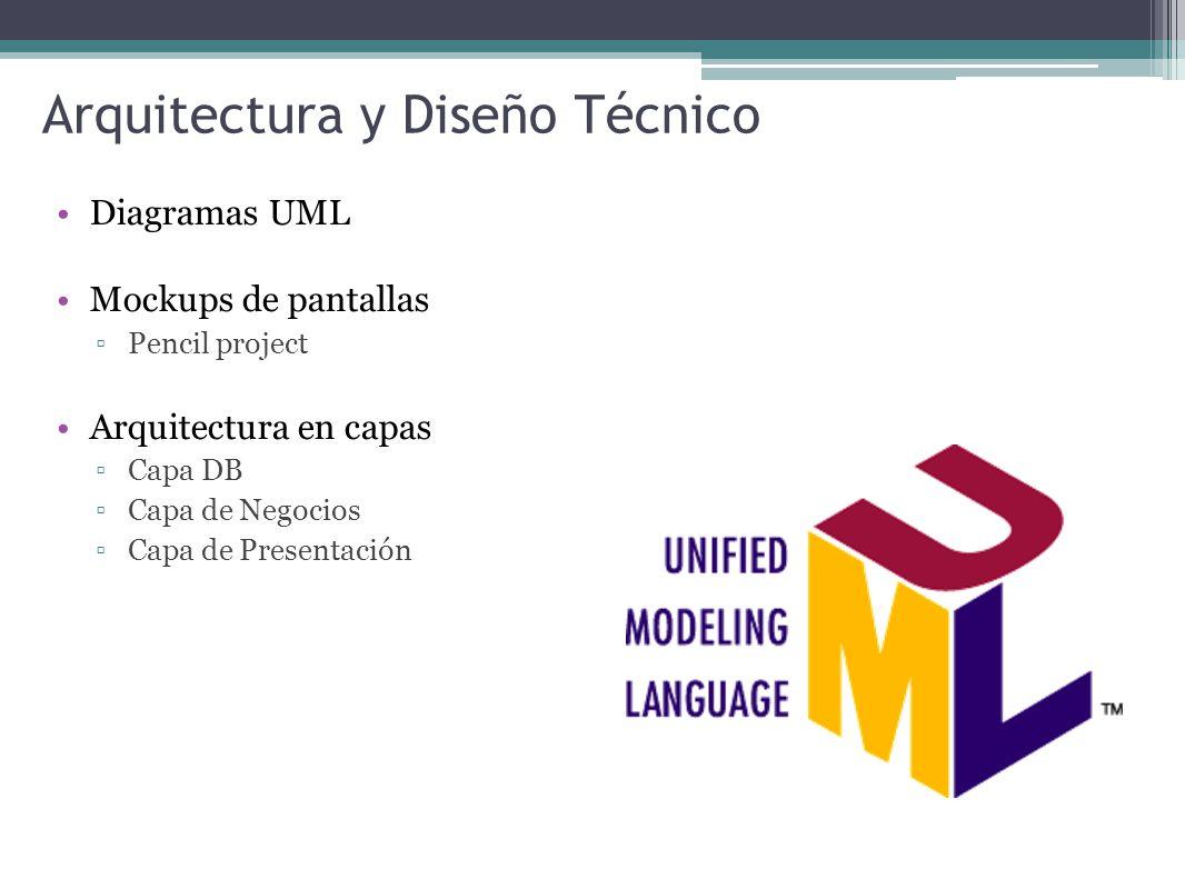 Arquitectura y Diseño Técnico Diagramas UML Mockups de pantallas Pencil project Arquitectura en capas Capa DB Capa de Negocios Capa de Presentación