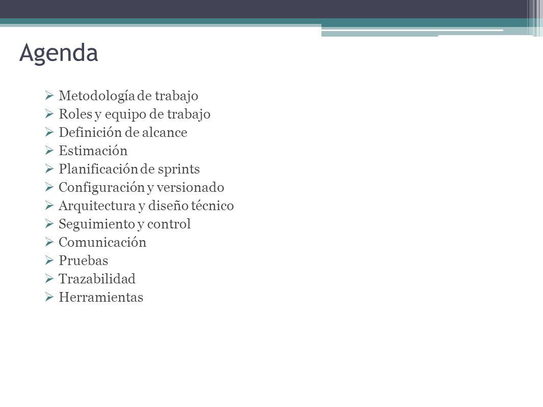 Agenda Metodología de trabajo Roles y equipo de trabajo Definición de alcance Estimación Planificación de sprints Configuración y versionado Arquitect