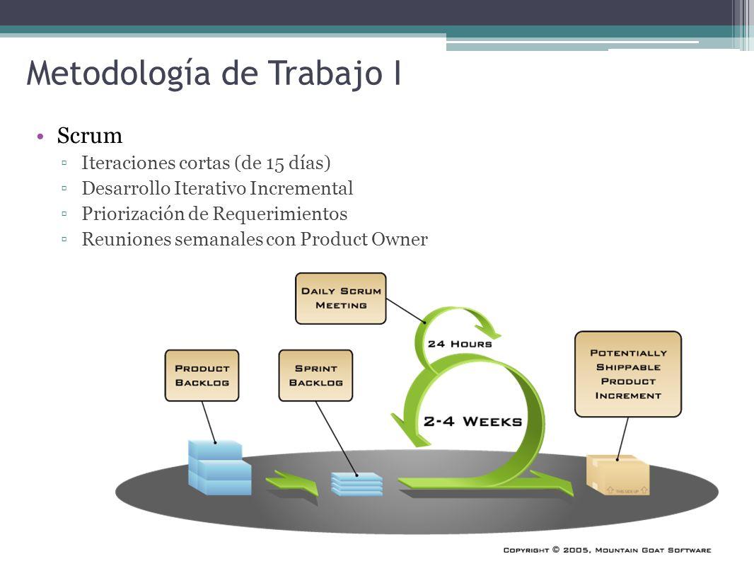 Metodología de Trabajo I Scrum Iteraciones cortas (de 15 días) Desarrollo Iterativo Incremental Priorización de Requerimientos Reuniones semanales con
