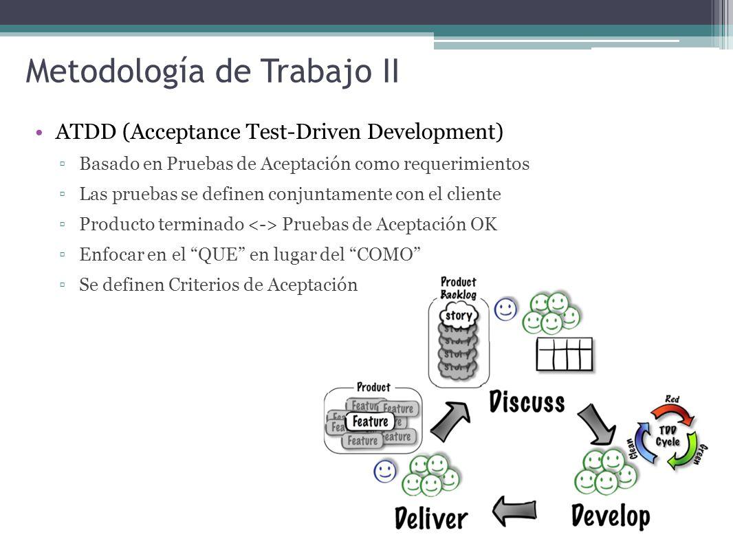 Metodología de Trabajo II ATDD (Acceptance Test-Driven Development) Basado en Pruebas de Aceptación como requerimientos Las pruebas se definen conjunt