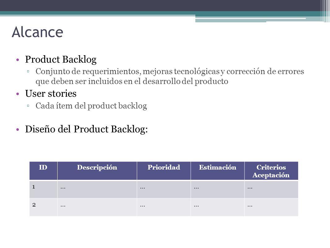 Alcance Product Backlog Conjunto de requerimientos, mejoras tecnológicas y corrección de errores que deben ser incluidos en el desarrollo del producto