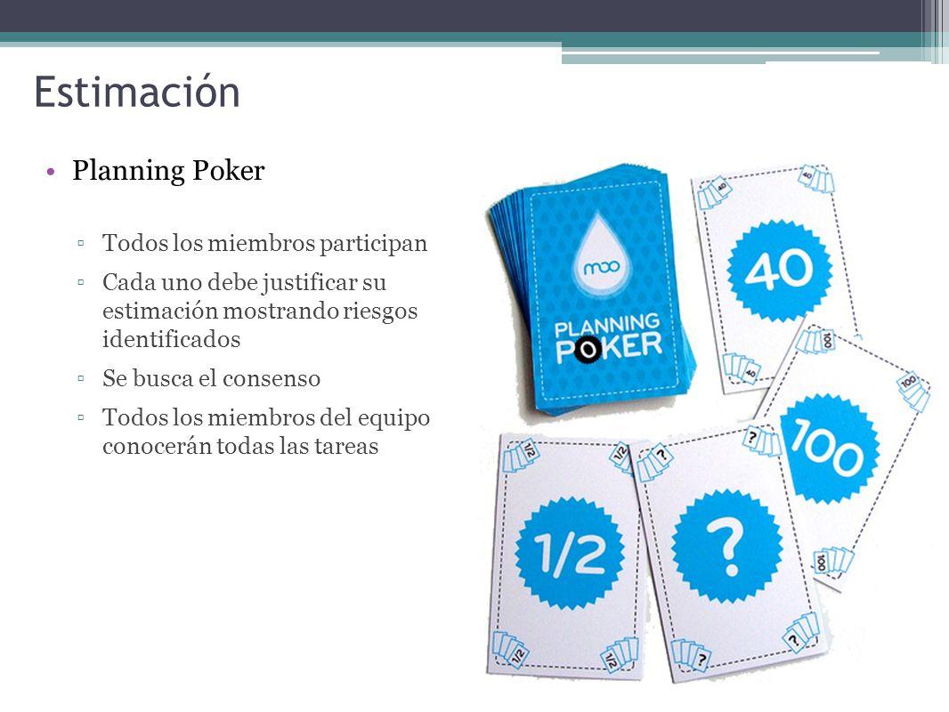 Estimación Planning Poker Todos los miembros participan Cada uno debe justificar su estimación mostrando riesgos identificados Se busca el consenso To