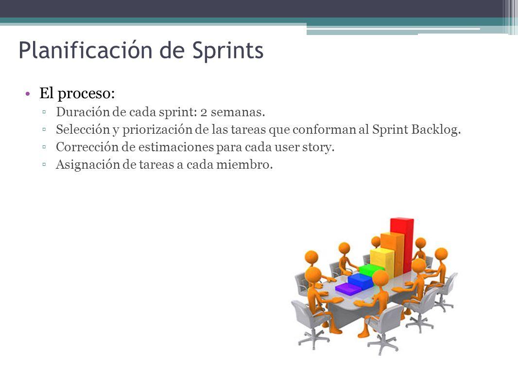 Planificación de Sprints El proceso: Duración de cada sprint: 2 semanas. Selección y priorización de las tareas que conforman al Sprint Backlog. Corre