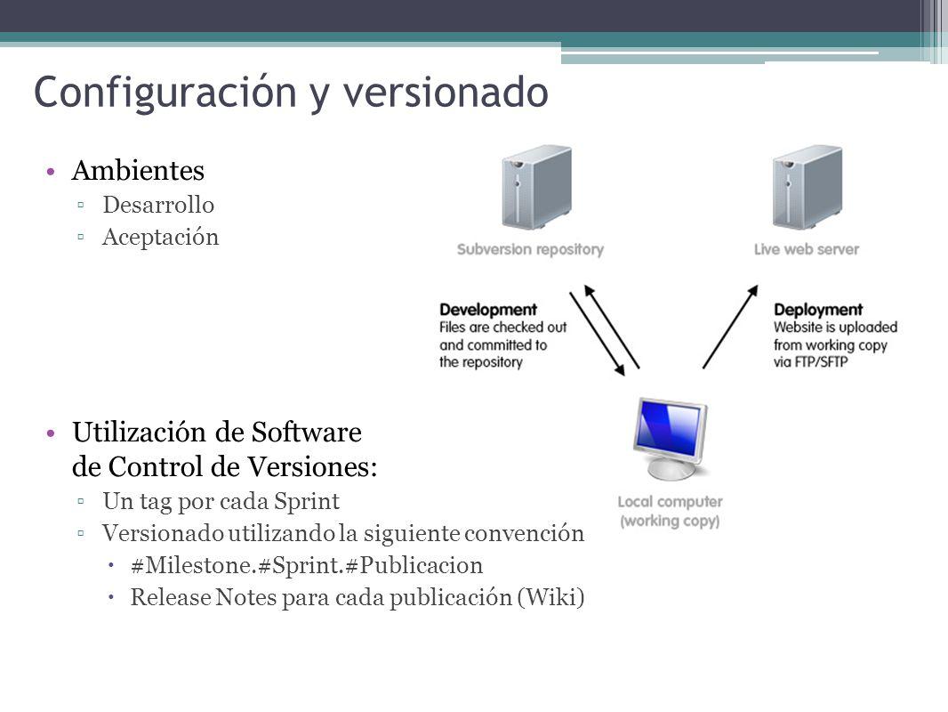 Configuración y versionado Ambientes Desarrollo Aceptación Utilización de Software de Control de Versiones: Un tag por cada Sprint Versionado utilizan