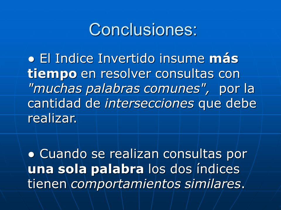 Conclusiones Los resultados del Indice Invertido siempre son exactos.