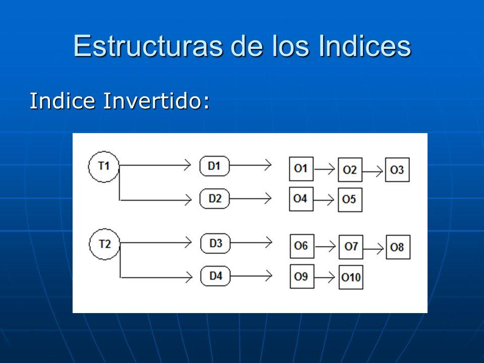 Estructuras de los Indices Indice por frases comunes: