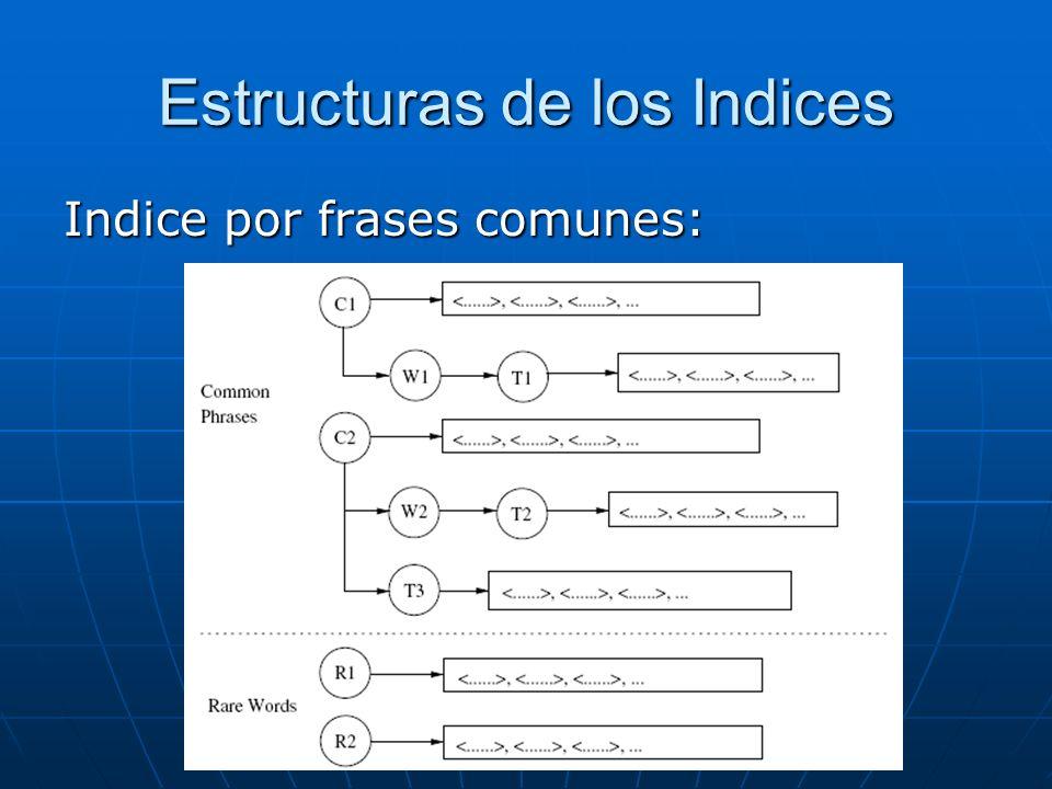 Proceso de armado Indice invertido: Por cada archivo del set de datos lee los términos secuencialmente Por cada archivo del set de datos lee los términos secuencialmente Toma el término, el offset asociado dentro del documento con su identificador (nombre del archivo) Toma el término, el offset asociado dentro del documento con su identificador (nombre del archivo) Genera un nodo de la estructura o actualiza en caso de existencia Genera un nodo de la estructura o actualiza en caso de existencia