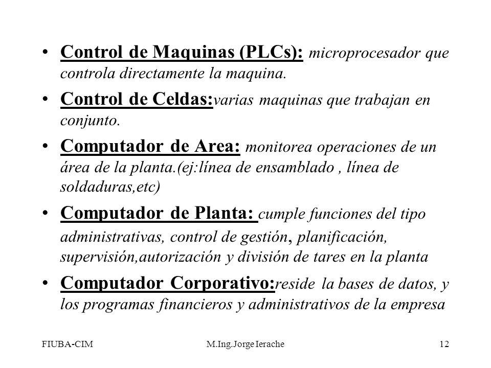 FIUBA-CIMM.Ing.Jorge Ierache12 Control de Maquinas (PLCs): microprocesador que controla directamente la maquina. Control de Celdas: varias maquinas qu