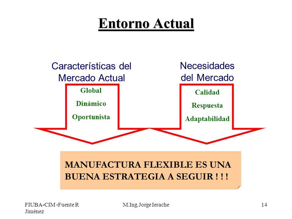 FIUBA-CIM -Fuente R Jiménez M.Ing.Jorge Ierache14 Entorno Actual Características del Mercado Actual Necesidades del Mercado MANUFACTURA FLEXIBLE ES UN