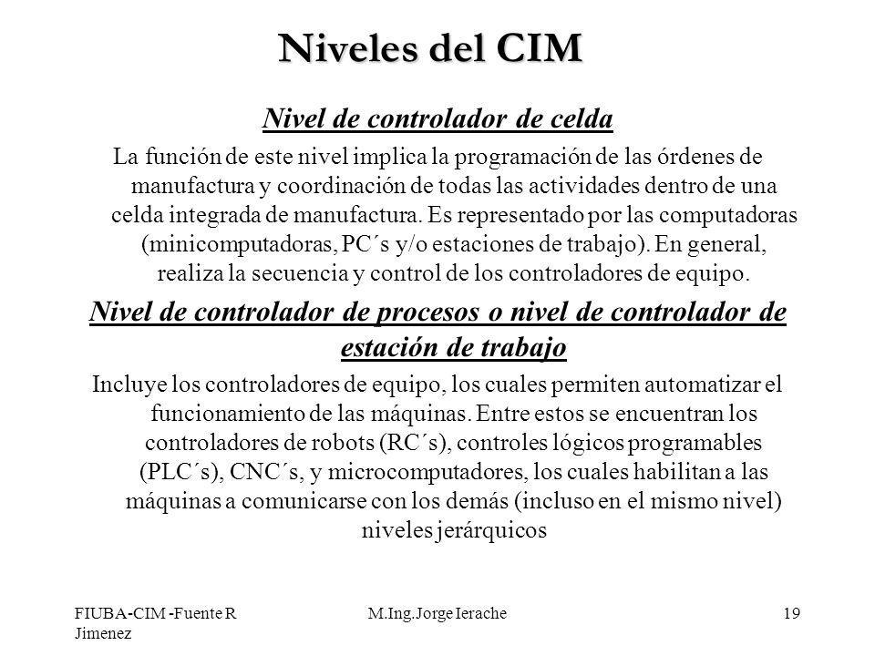 FIUBA-CIM -Fuente R Jimenez M.Ing.Jorge Ierache19 Nivel de controlador de celda La función de este nivel implica la programación de las órdenes de man