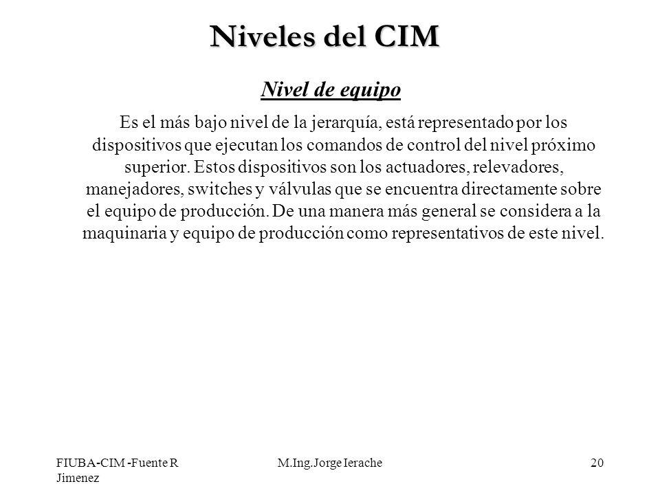 FIUBA-CIM -Fuente R Jimenez M.Ing.Jorge Ierache20 Nivel de equipo Es el más bajo nivel de la jerarquía, está representado por los dispositivos que eje