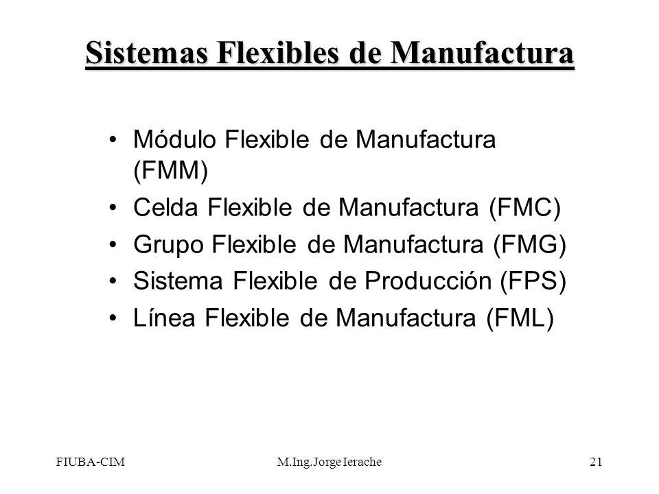 FIUBA-CIMM.Ing.Jorge Ierache21 Módulo Flexible de Manufactura (FMM) Celda Flexible de Manufactura (FMC) Grupo Flexible de Manufactura (FMG) Sistema Fl