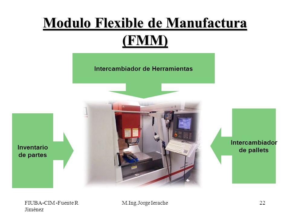 FIUBA-CIM -Fuente R Jiménez M.Ing.Jorge Ierache22 Modulo Flexible de Manufactura (FMM) Inventario de partes Intercambiador de Herramientas Intercambia