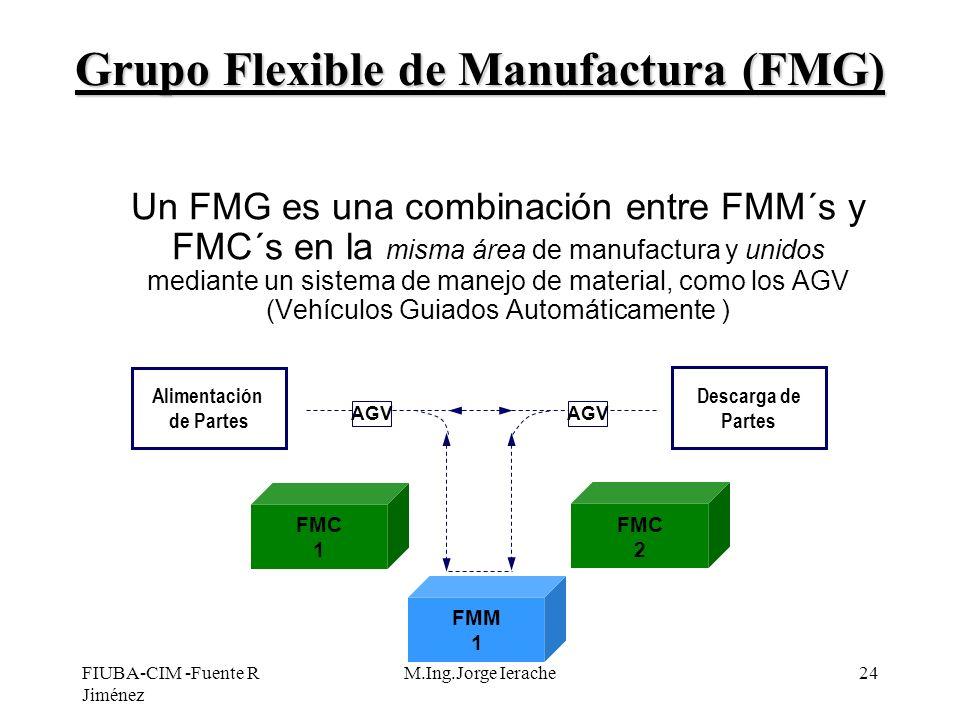 FIUBA-CIM -Fuente R Jiménez M.Ing.Jorge Ierache24 Grupo Flexible de Manufactura (FMG) Un FMG es una combinación entre FMM´s y FMC´s en la misma área d