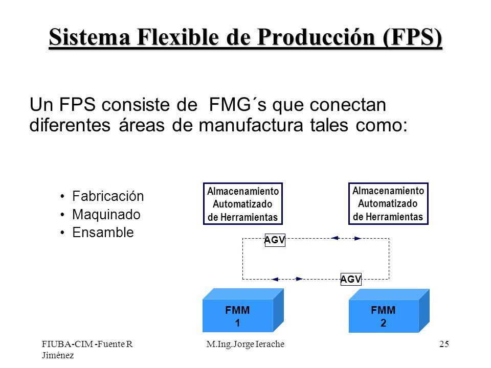 FIUBA-CIM -Fuente R Jiménez M.Ing.Jorge Ierache25 Sistema Flexible de Producción (FPS) Un FPS consiste de FMG´s que conectan diferentes áreas de manuf