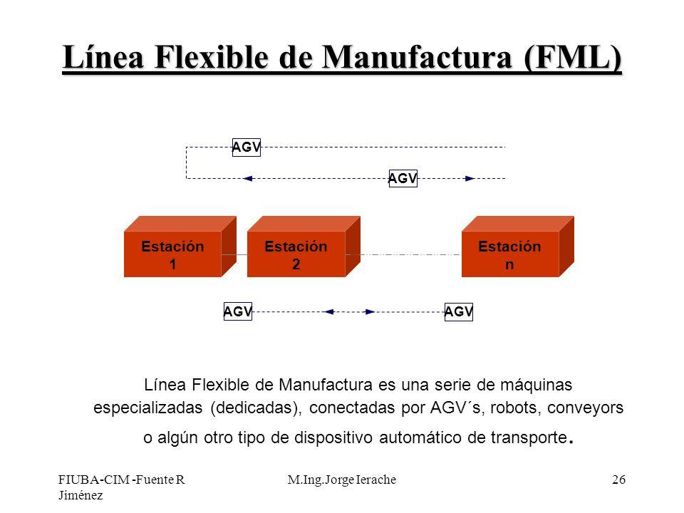 FIUBA-CIM -Fuente R Jiménez M.Ing.Jorge Ierache26 Línea Flexible de Manufactura (FML) Línea Flexible de Manufactura es una serie de máquinas especiali
