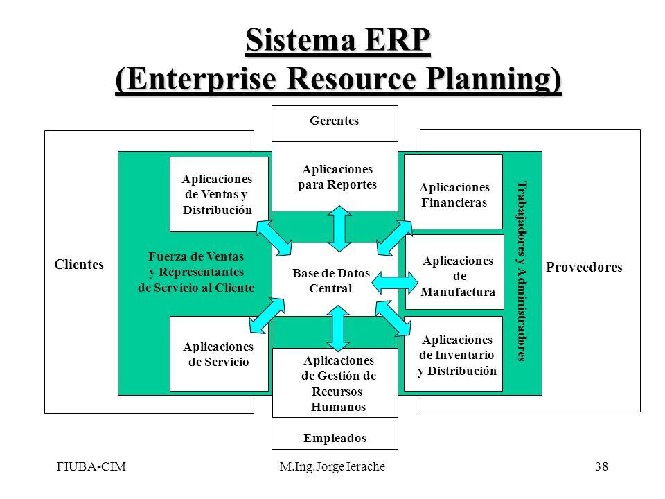 FIUBA-CIMM.Ing.Jorge Ierache38 Sistema ERP (Enterprise Resource Planning) Clientes Proveedores Fuerza de Ventas y Representantes de Servicio al Client